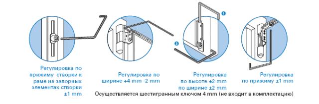 Ремонт окон в СПб, основные виды поломок и профилактика.